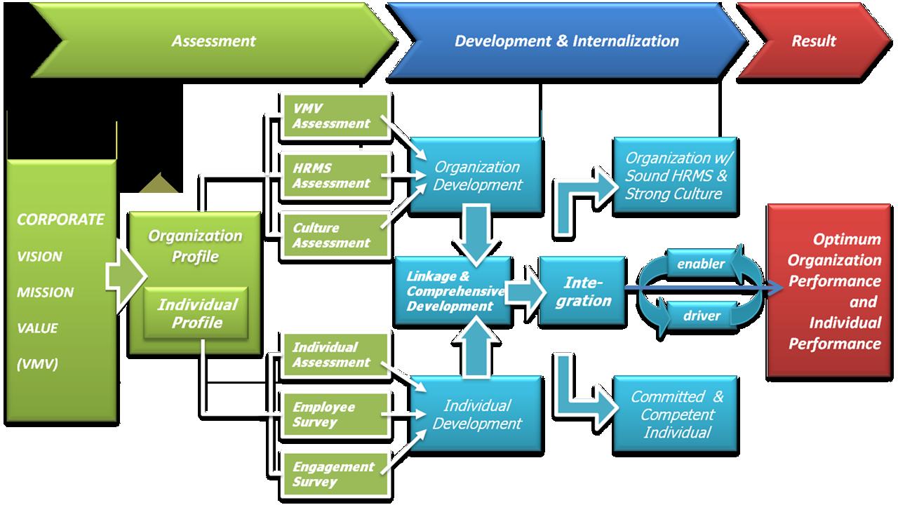 Hrm Software Bangladesh Hrm System Software Bangladesh